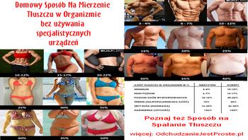OdchudzanieJestProste.pl-domowy-sposób-na-zmierzenie-tłuszczu-w-organizmie-350x200