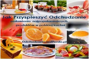 OdchudzanieJestProste.pl-kalorie-produktow